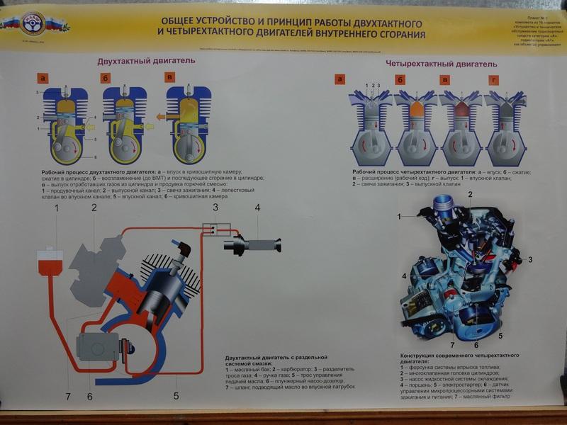 Как из 2 тактного двигателя сделать 4 тактный двигатель